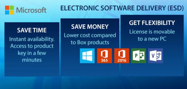 Microsoft ESD Licenses แท้ทำให้ธุรกิจง่ายขึ้นได้อย่างไร